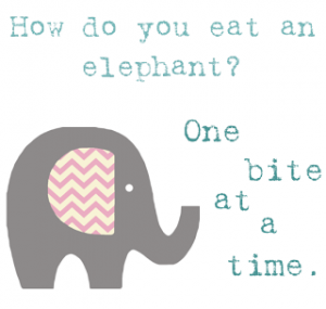 How do you eat an elephant graphic